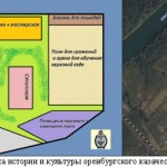 Проект по созданию парка истории и культуры оренбургского казачества «Бердская слобода»