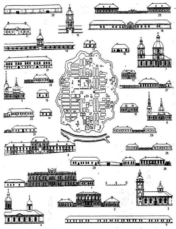 Оренбург, фасады домов, XVIII век, ЦГАДА и ЦГАВМФ