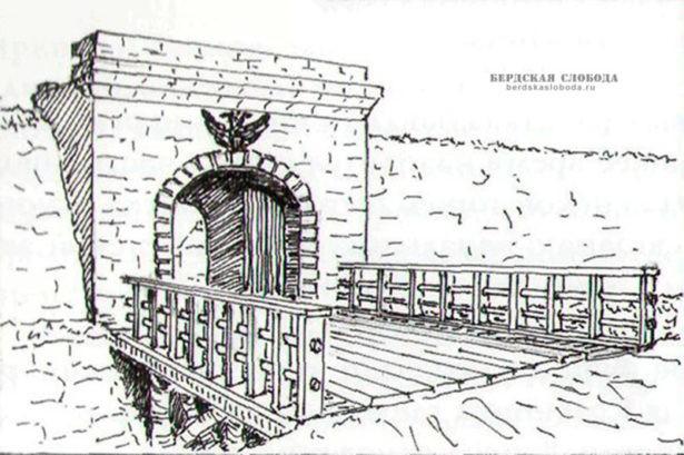 Сакмарские ворота, схема 1801 года.
