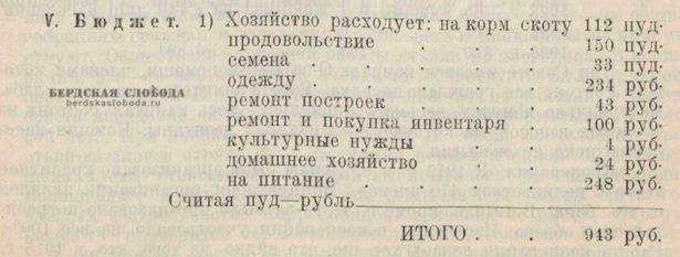 Бюджет хозяйства Берд, 1926 год