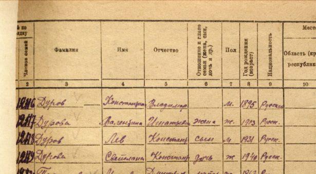 Выписка из списков эвакуированных из Государственного архива Оренбургской области