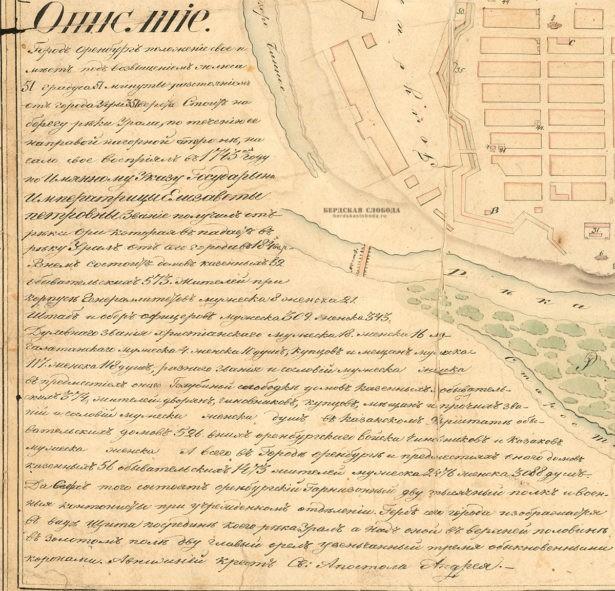 Описание к плану Оренбурга 1828 года