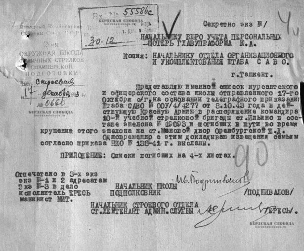 Первая страница донесения с именным списком курсантского и офицерского состава снайперской школы, погибших во время крушения воинского эшелона на станции Меновой двор Оренбургской железной дороги