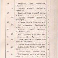 Теперь находим интересный источник - Список домовладельцев Оренбурга на 1896 год.