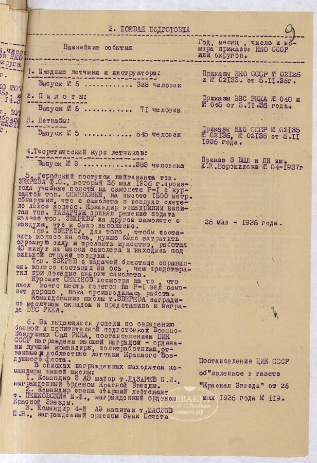 Исторический формуляр 3-й Военной школы летчиков и летчиков-наблюдателей, ПриВО, 1936 г.