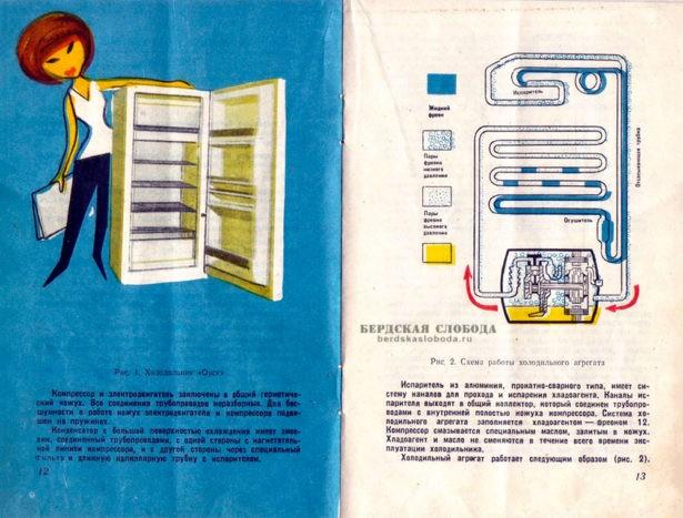 """Листы из инструкции холодильника """"Орск"""", произведенного в 1973 году."""