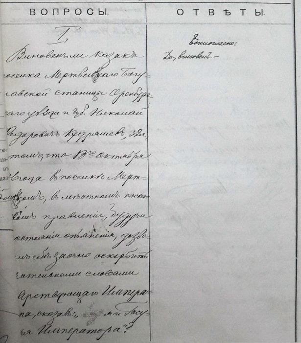 Оренбургский ретродетектив: как казак-шатун в пьяном угаре оскорбил Его Императорское Высочество 1