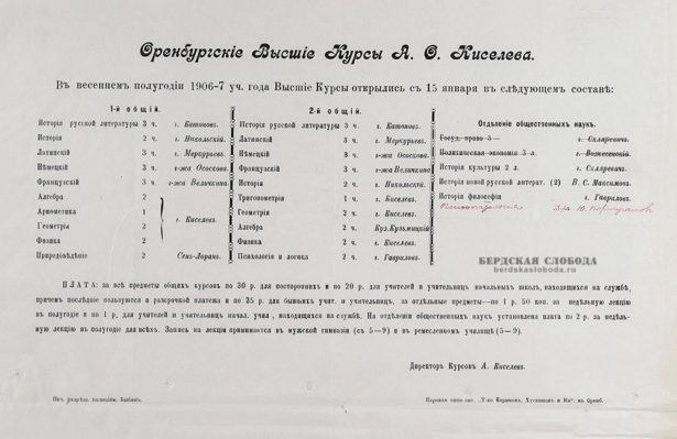 Программа Оренбургских высших курсов А.О. Киселева, весеннее полугодие 1906-07 гг.