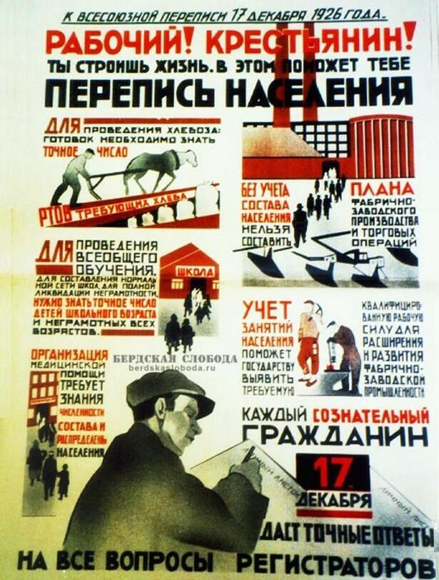 Агитационный плакат к Всесоюзной переписи 1926 года